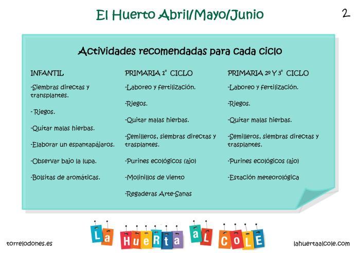 Tareas huerto Abril -Mayo-Junio (logo LHAC) 2