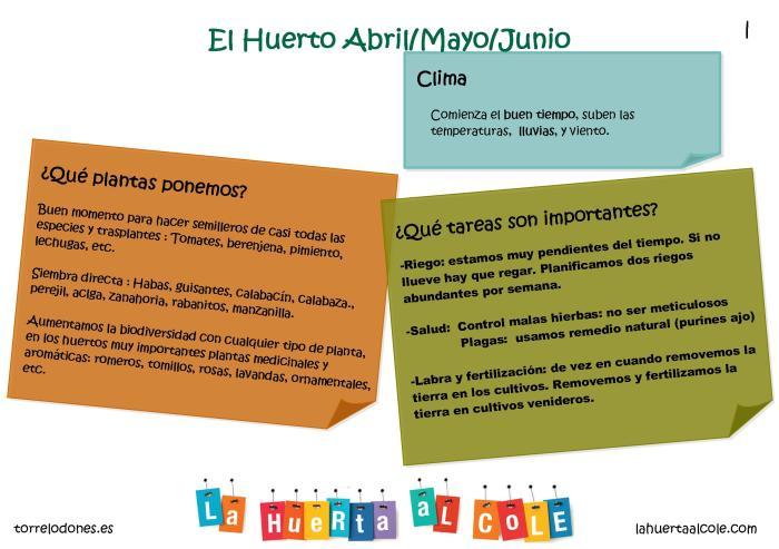 Tareas huerto Abril -Mayo-Junio (logo LHAC)